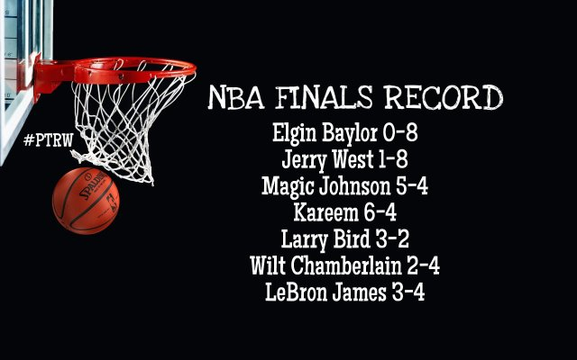NBA finals record