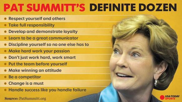 Pat Summitt 2